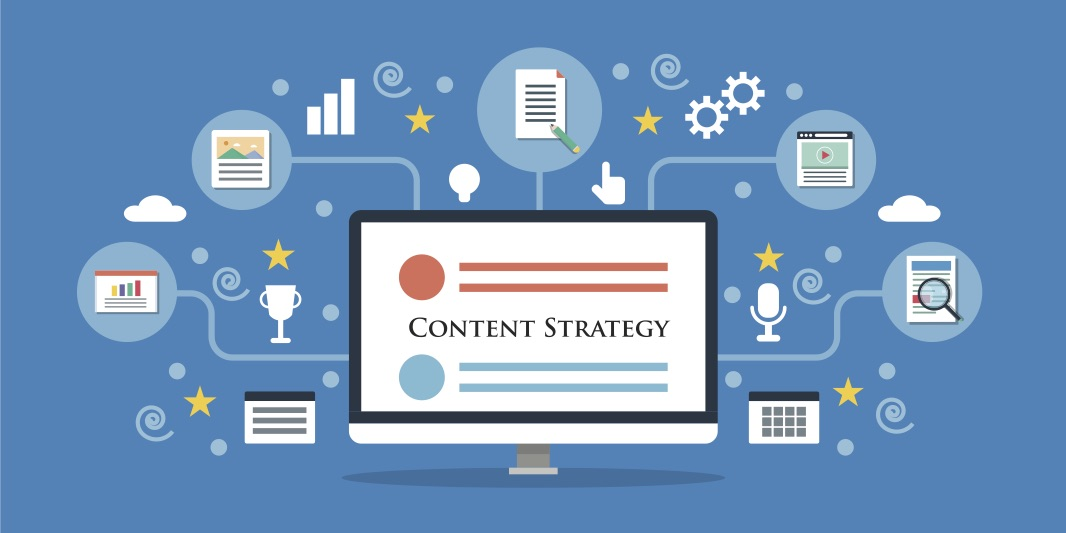 content strategy image